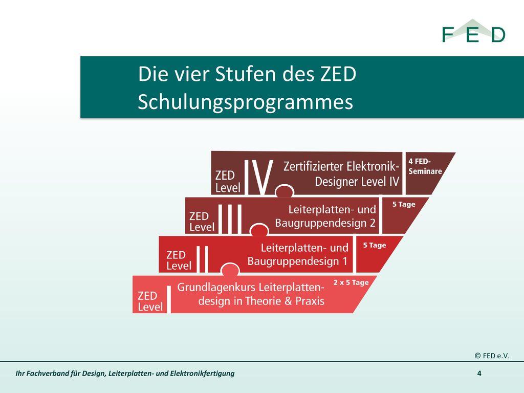 Die vier Stufen des ZED Schulungsprogrammes