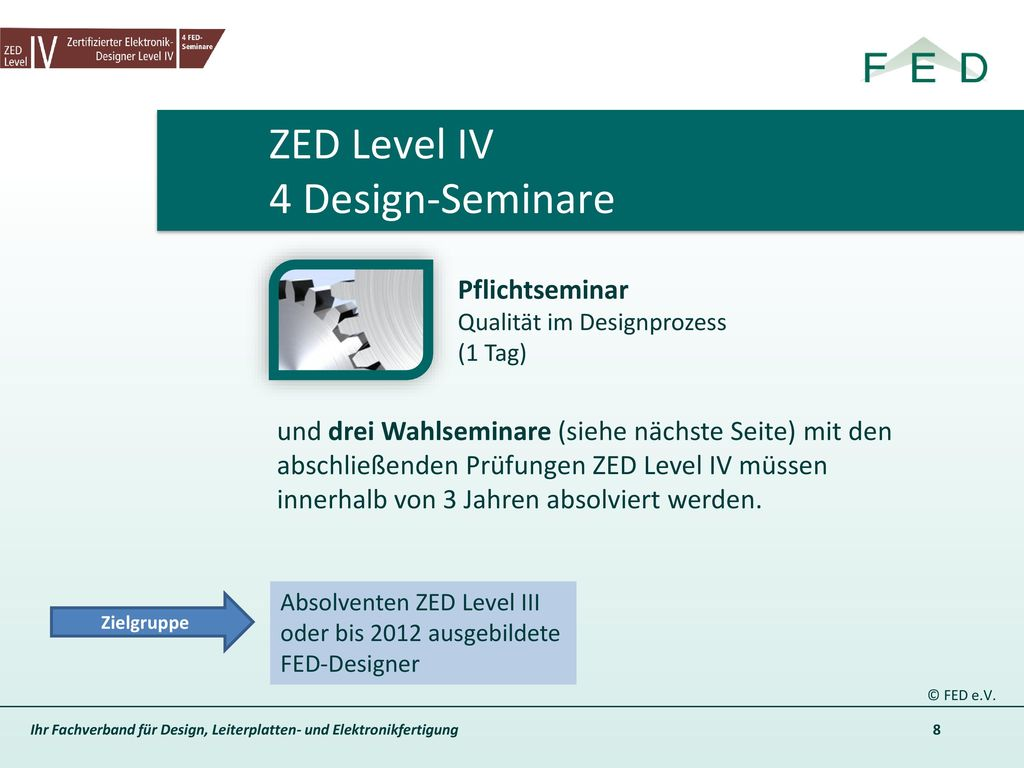 ZED Level IV 4 Design-Seminare