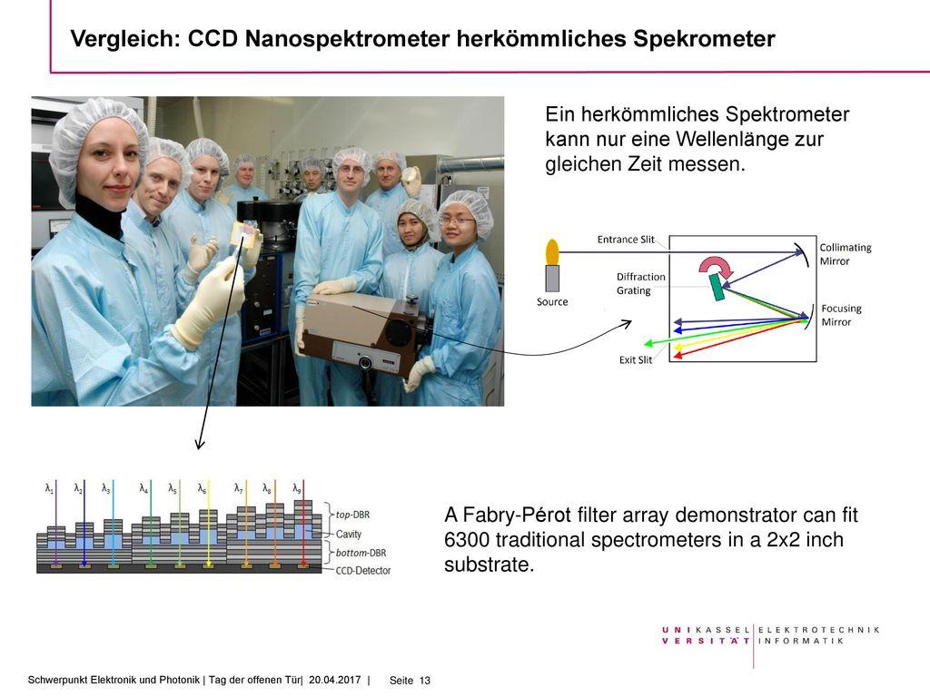 Vergleich: CCD Nanospektrometer herkömmliches Spekrometer