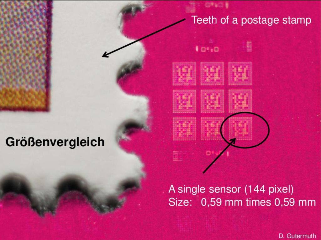 Größenvergleich Teeth of a postage stamp A single sensor (144 pixel)