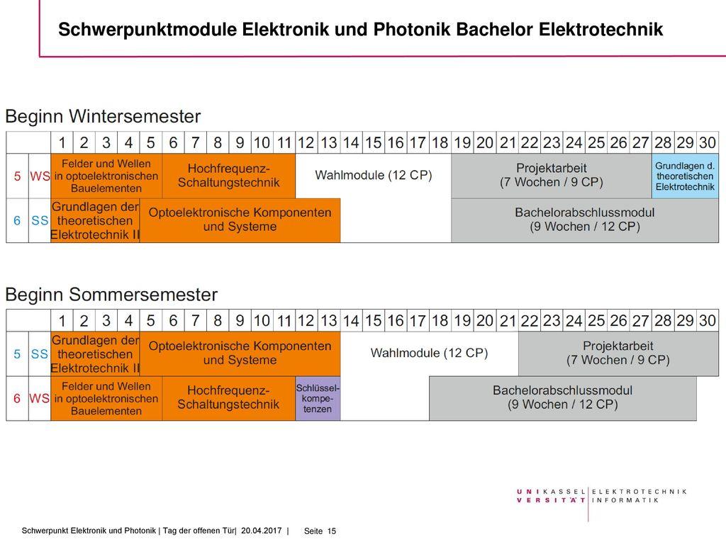 Schwerpunktmodule Elektronik und Photonik Bachelor Elektrotechnik