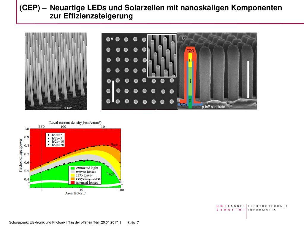 (CEP) –. Neuartige LEDs und Solarzellen mit nanoskaligen Komponenten