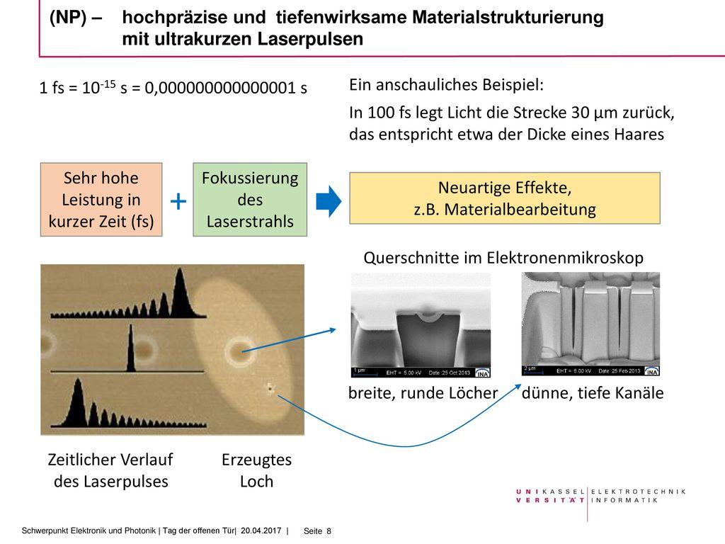 + (NP) – hochpräzise und tiefenwirksame Materialstrukturierung