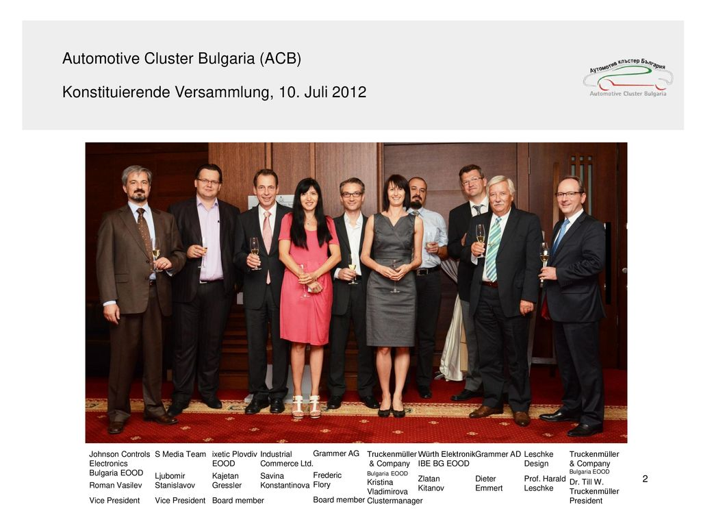 Automotive Cluster Bulgaria (ACB)