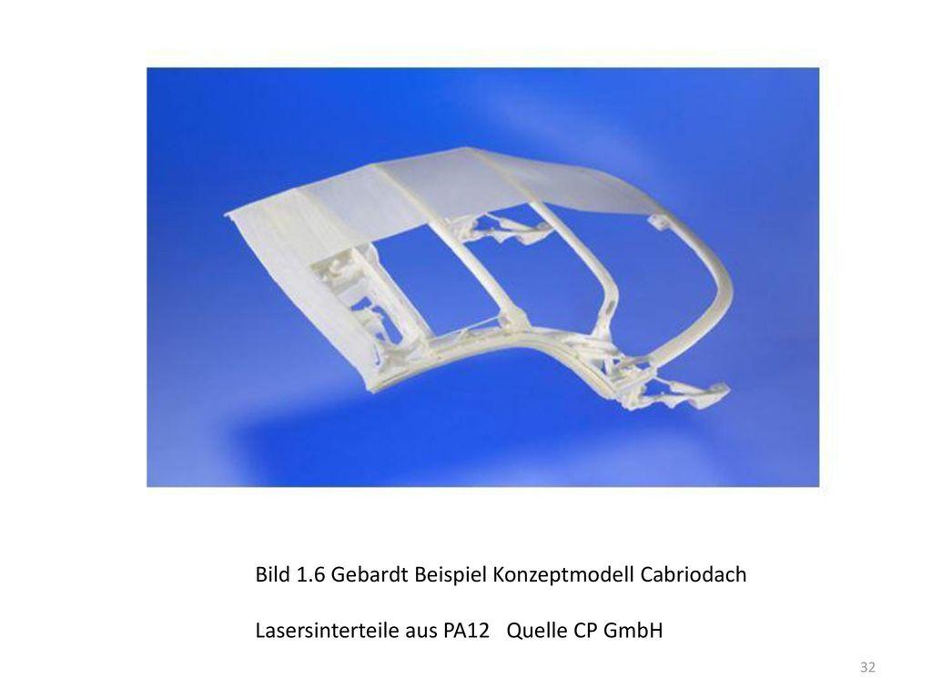 Bild 1.6 Gebardt Beispiel Konzeptmodell Cabriodach