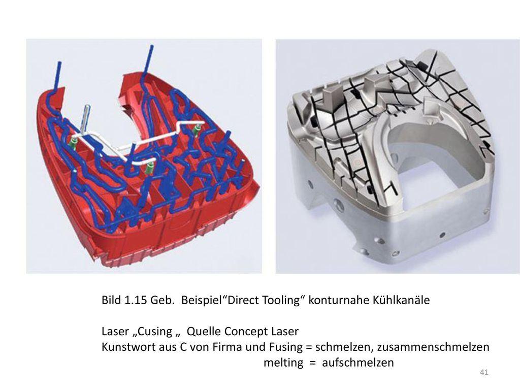 Bild 1.15 Geb. Beispiel Direct Tooling konturnahe Kühlkanäle