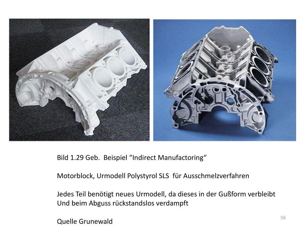 Bild 1.29 Geb. Beispiel Indirect Manufactoring