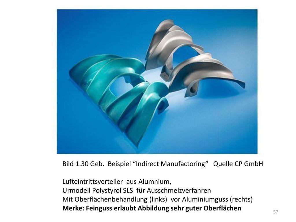 Bild 1.30 Geb. Beispiel Indirect Manufactoring Quelle CP GmbH