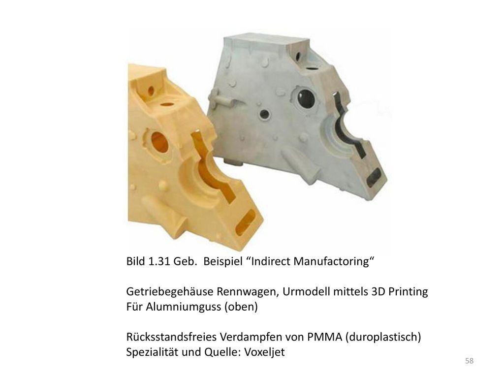 Bild 1.31 Geb. Beispiel Indirect Manufactoring