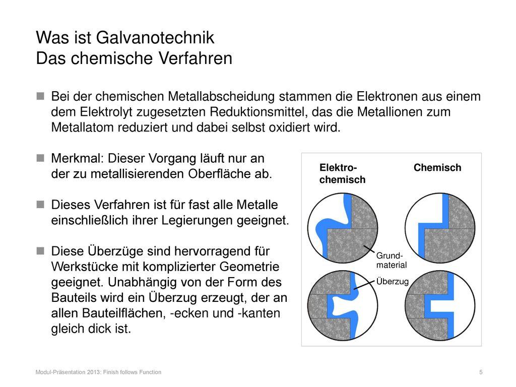 Was ist Galvanotechnik Das chemische Verfahren