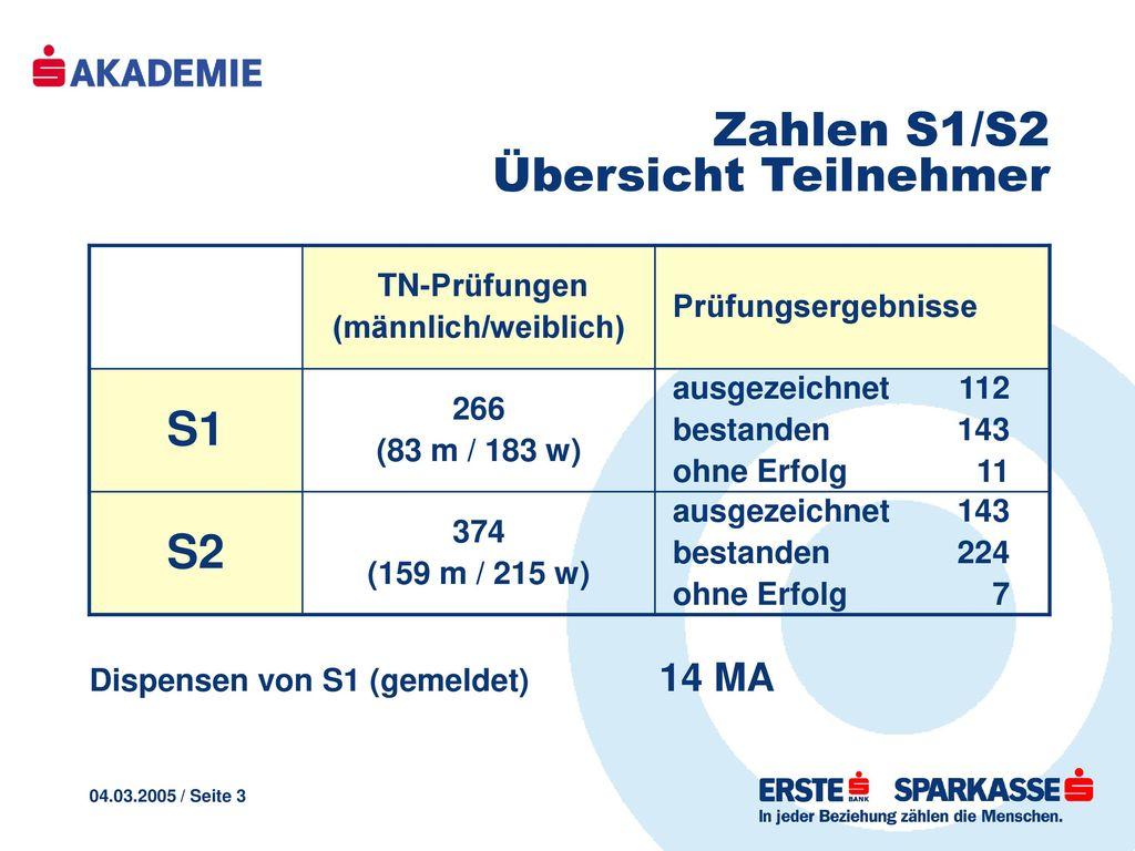Zahlen S1/S2 Übersicht Teilnehmer