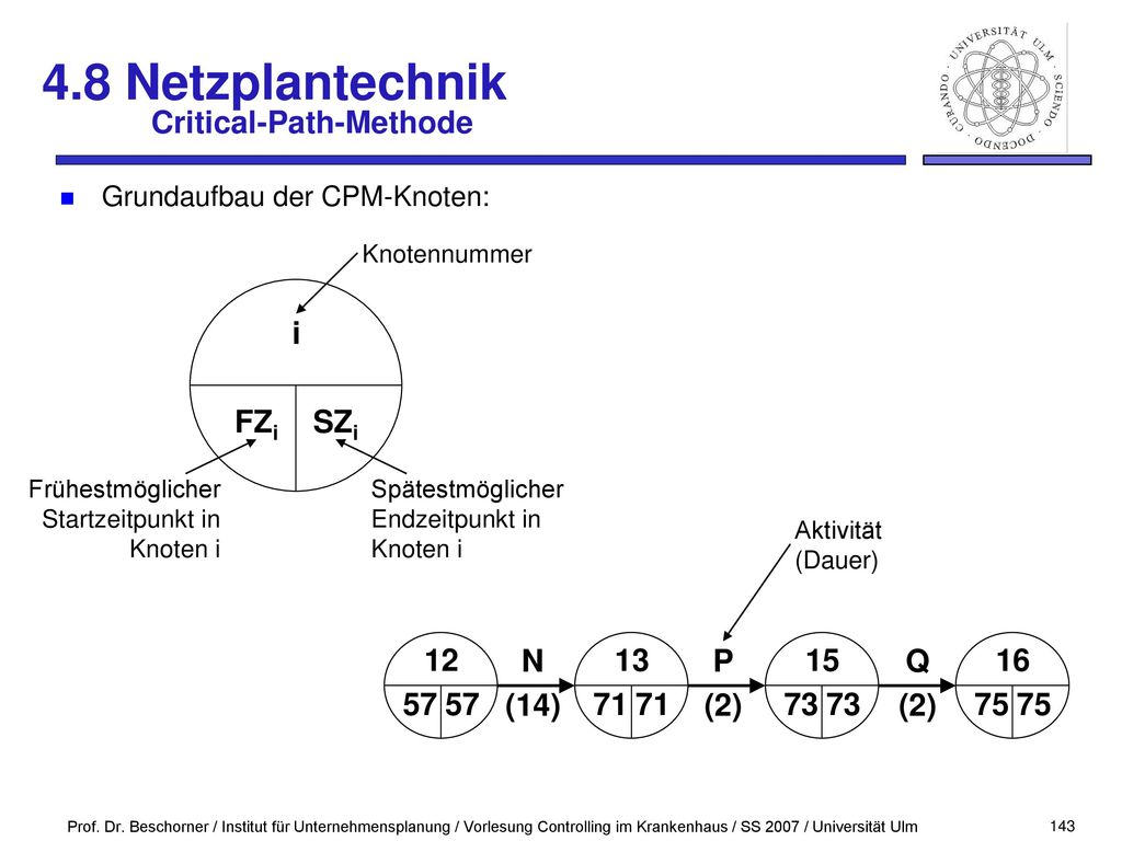 4.8 Netzplantechnik Critical-Path-Methode