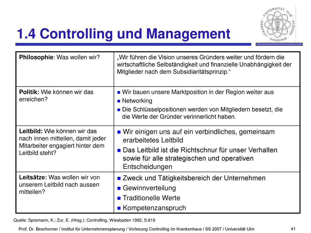 Fantastisch Risikoanalyse Fortsetzen Bilder - Entry Level Resume ...