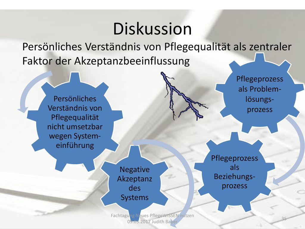 Diskussion Persönliches Verständnis von Pflegequalität als zentraler Faktor der Akzeptanzbeeinflussung.