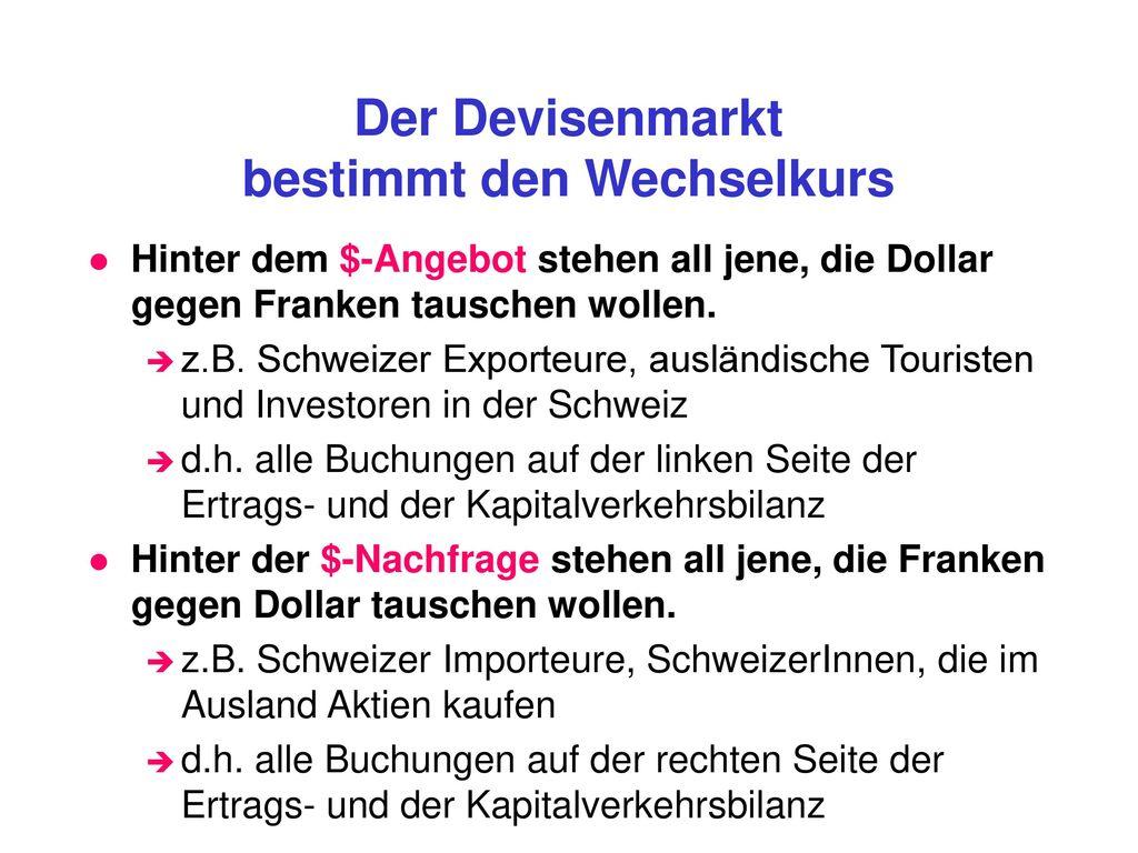 Der Devisenmarkt bestimmt den Wechselkurs