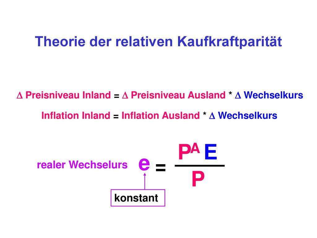 Theorie der relativen Kaufkraftparität
