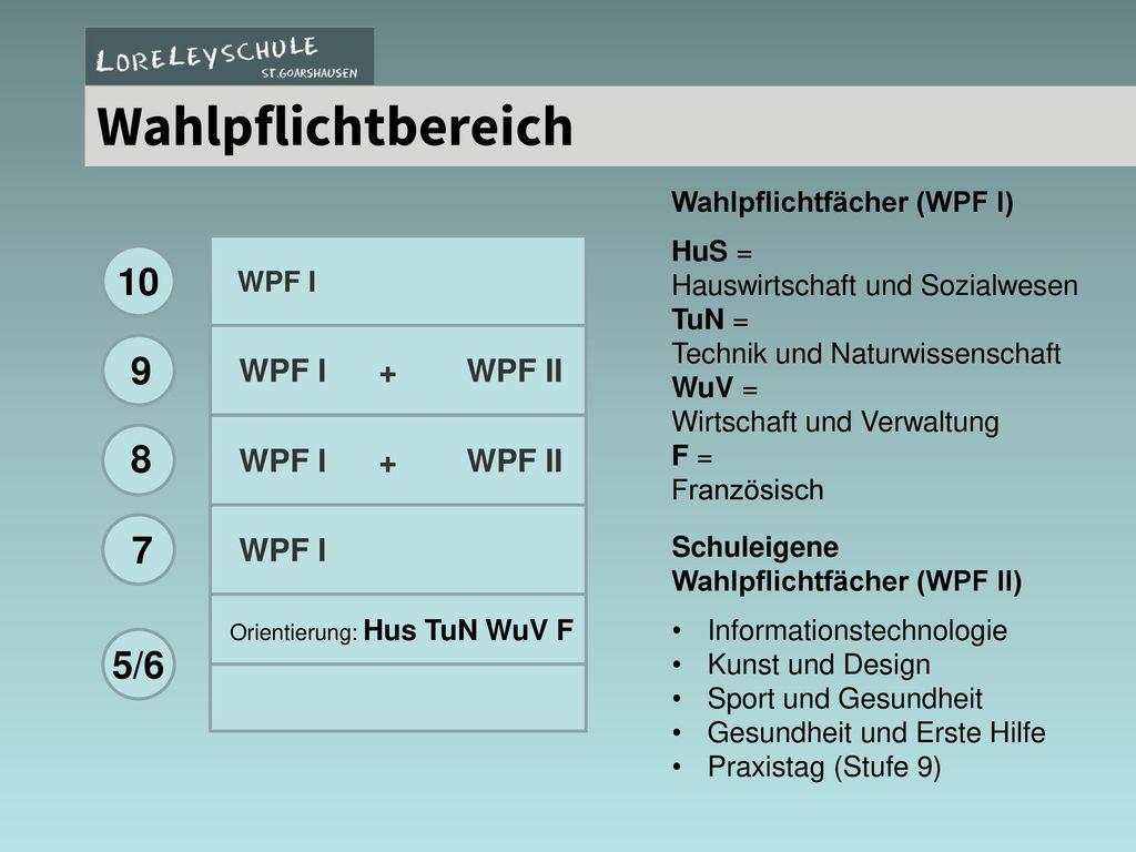 Wahlpflichtbereich 10 5/6 WPF I + WPF II WPF I + WPF II WPF I