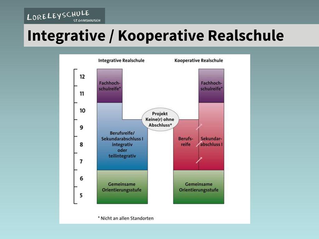 Integrative / Kooperative Realschule