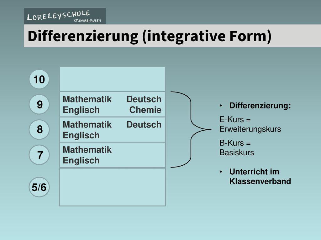 Differenzierung (integrative Form)