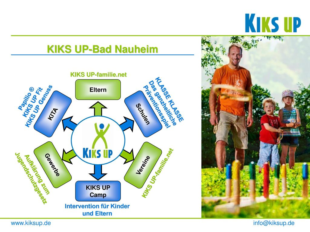 KIKS UP-Bad Nauheim KIKS UP-familie.net Eltern KLASSE KLASSE