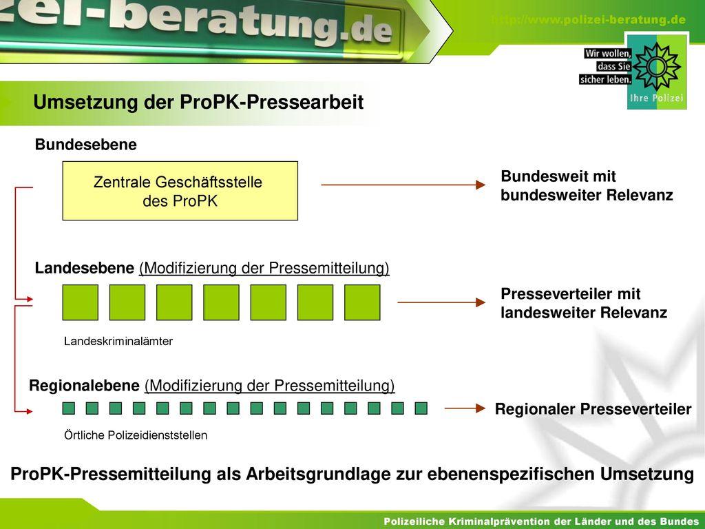Umsetzung der ProPK-Pressearbeit