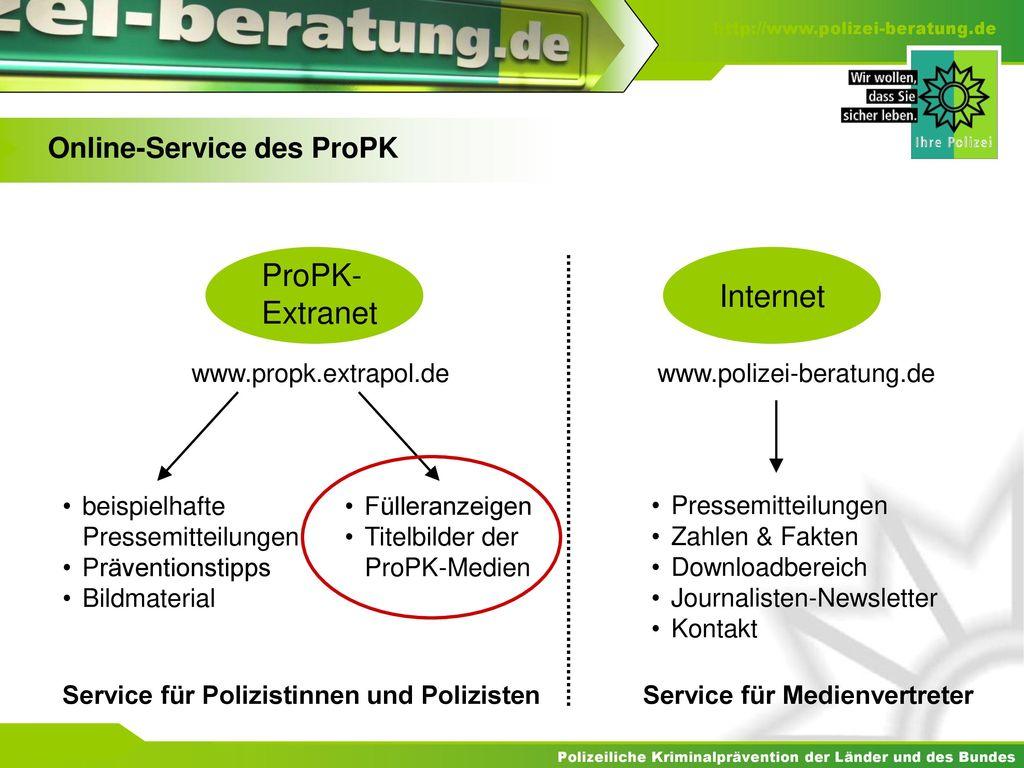 Online-Service des ProPK