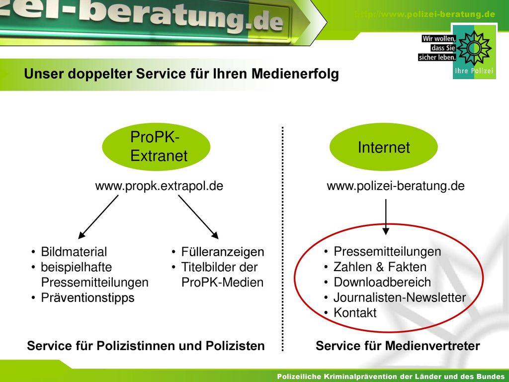 Unser doppelter Service für Ihren Medienerfolg
