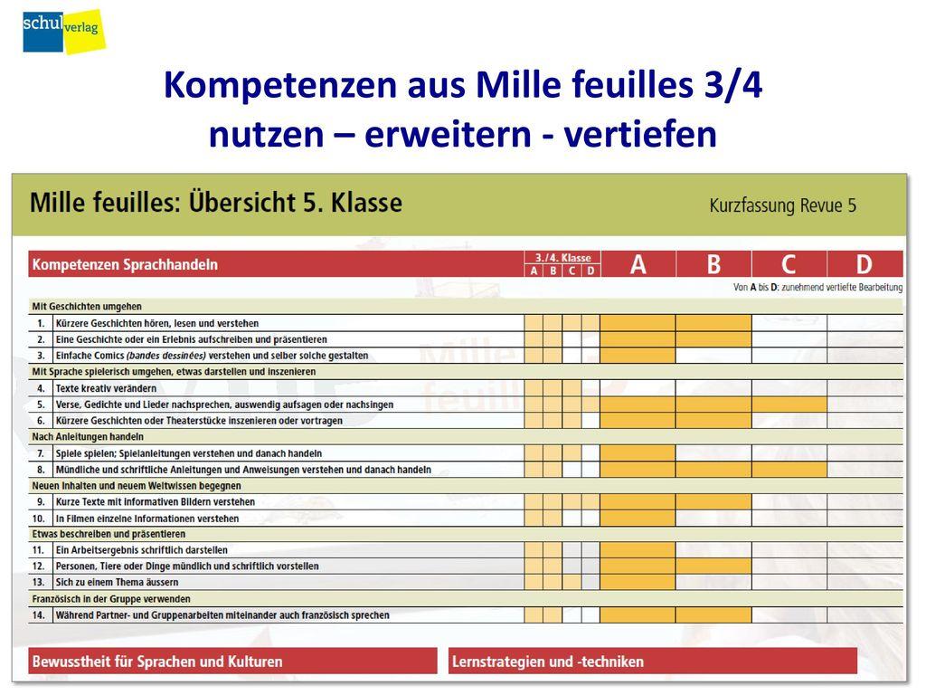 Kompetenzen aus Mille feuilles 3/4 nutzen – erweitern - vertiefen