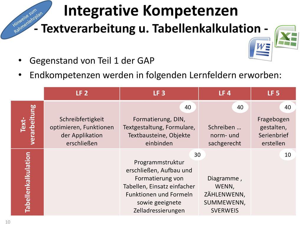 Integrative Kompetenzen - Textverarbeitung u. Tabellenkalkulation -
