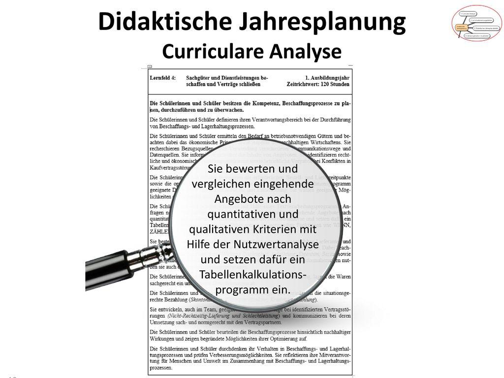Didaktische Jahresplanung Curriculare Analyse