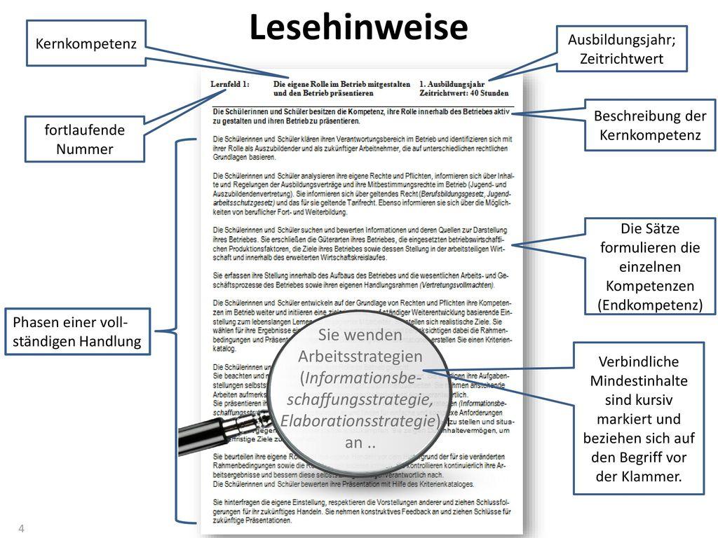 Lesehinweise Kernkompetenz. Ausbildungsjahr; Zeitrichtwert. Beschreibung der Kernkompetenz. fortlaufende.