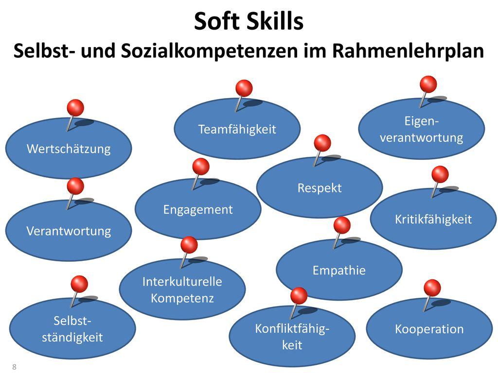 Soft Skills Selbst- und Sozialkompetenzen im Rahmenlehrplan