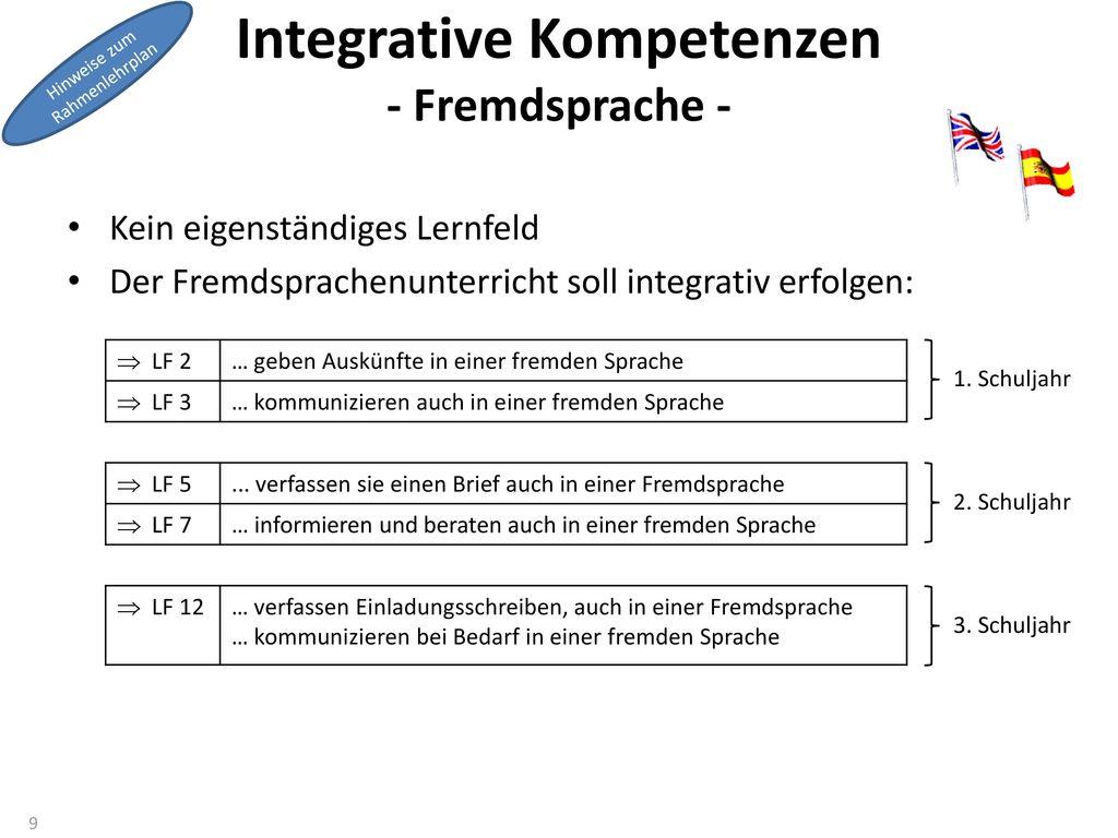 Integrative Kompetenzen - Fremdsprache -