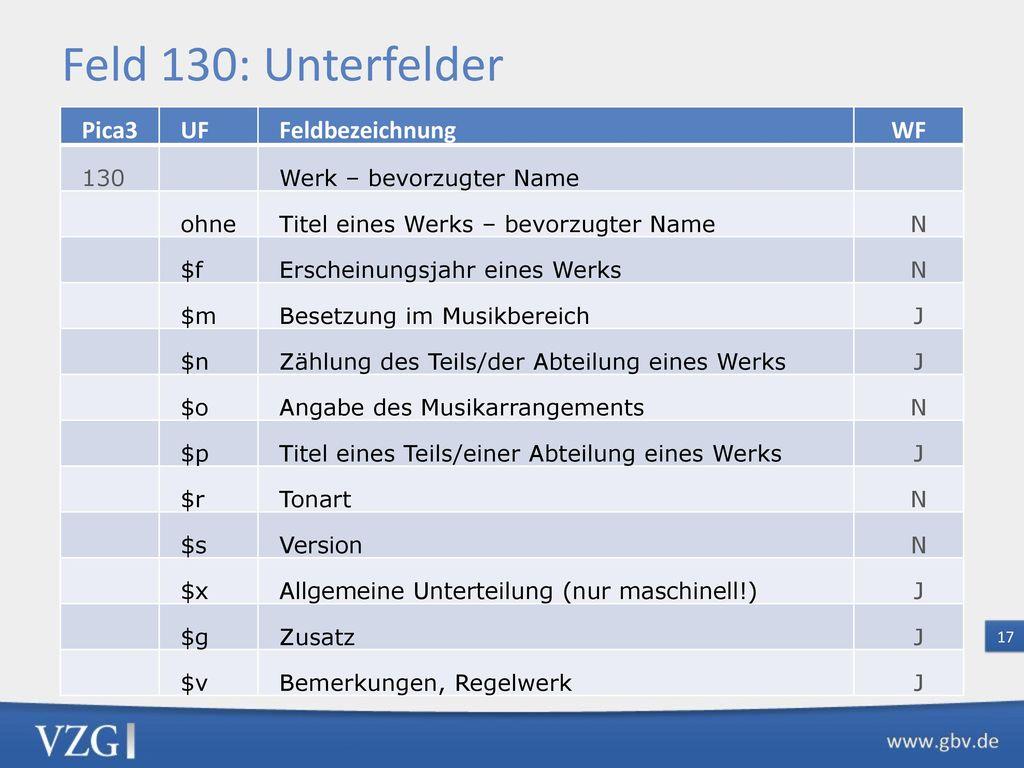 Feld 430: Unterfelder Pica3 UF Feldbezeichnung WF