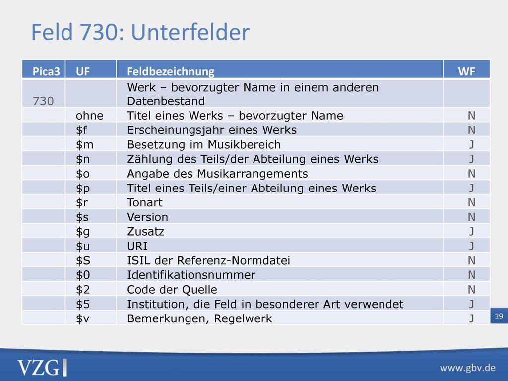 Feld 008: Entitätencode Mögliche Entitätencodes für Pflichtfeld 008 in Tu-Sätzen für Werke: wim Werk der Musik.