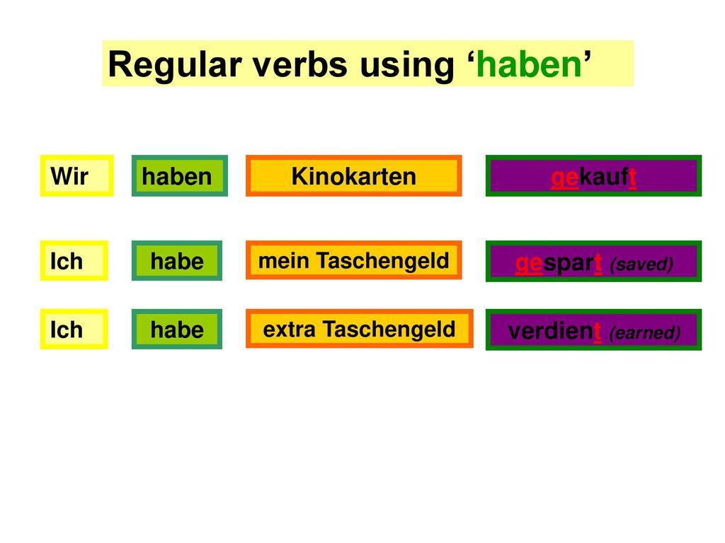 Regular verbs using 'haben'