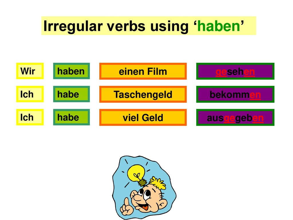 Irregular verbs using 'haben'