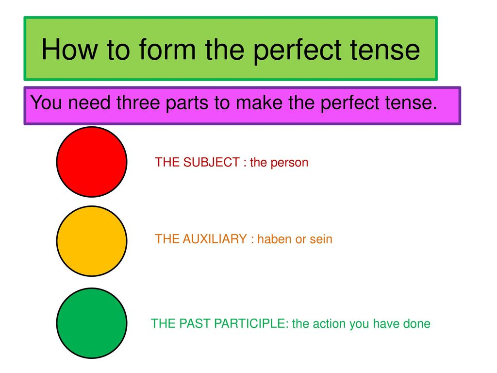 How to form the perfect tense