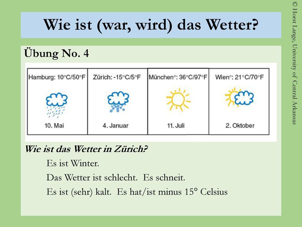 Wie ist (war, wird) das Wetter