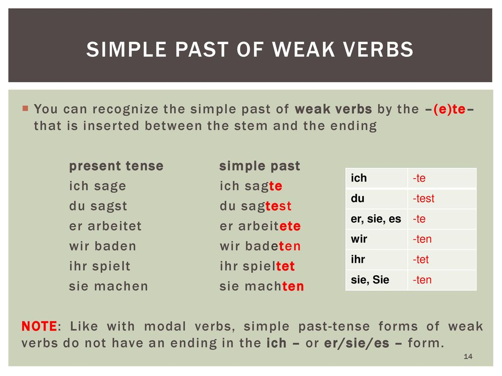 simple past of weak verbs