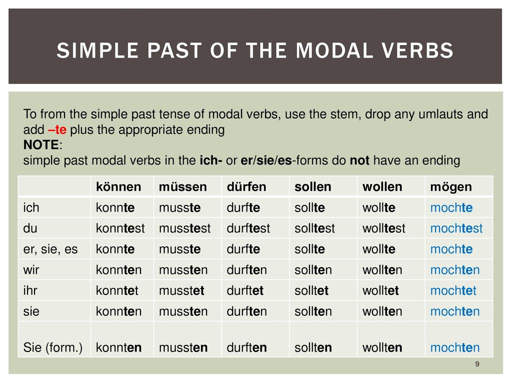 Simple past of the modal verbs
