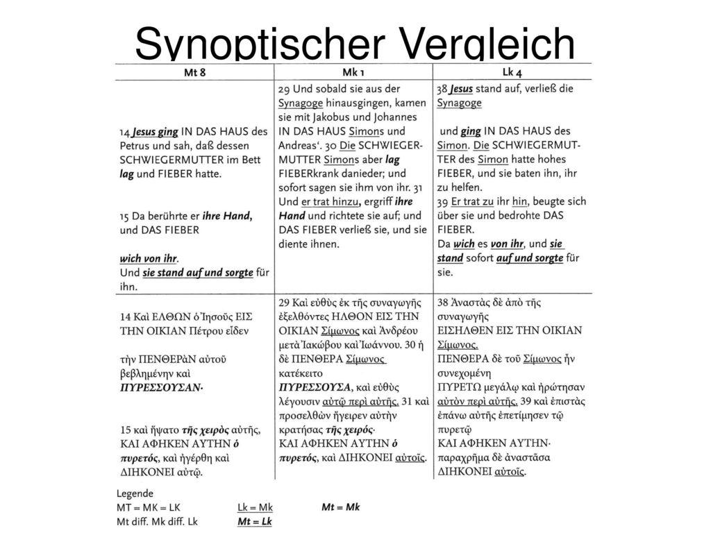 Synoptischer Vergleich