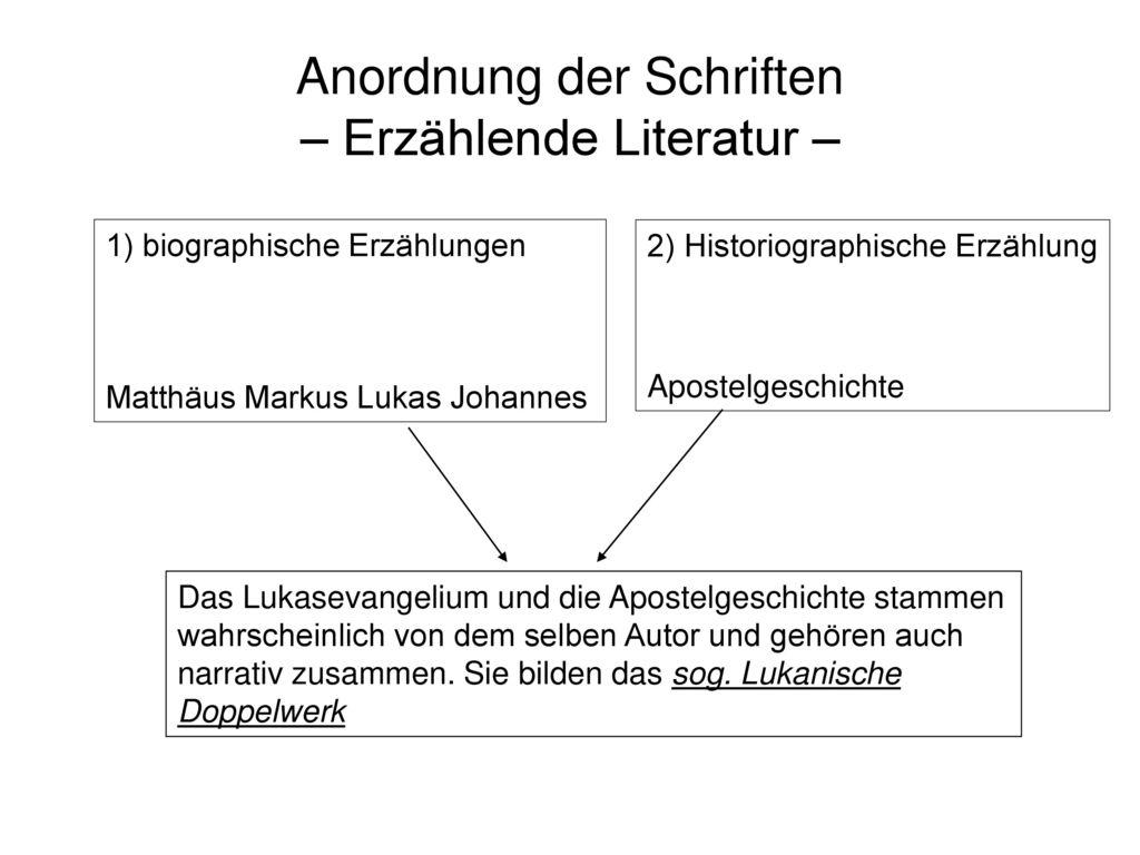 Anordnung der Schriften – Erzählende Literatur –