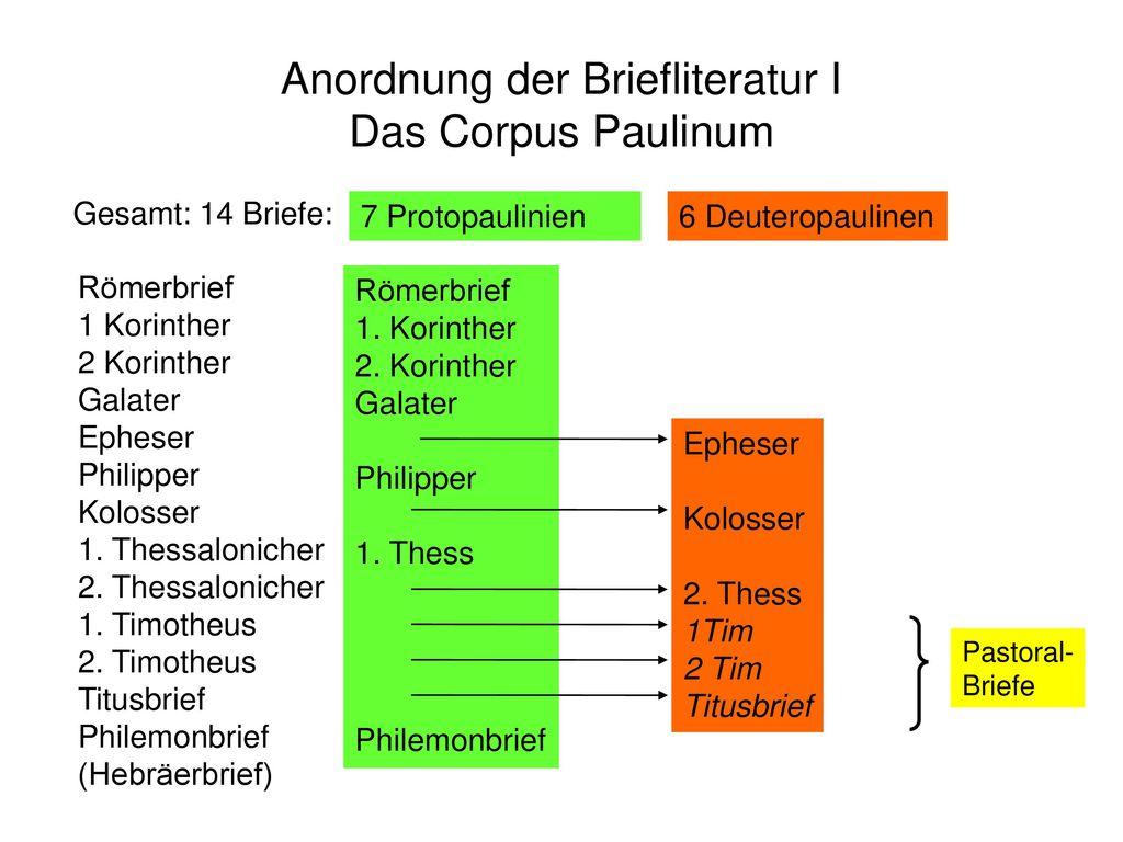 Anordnung der Briefliteratur I Das Corpus Paulinum