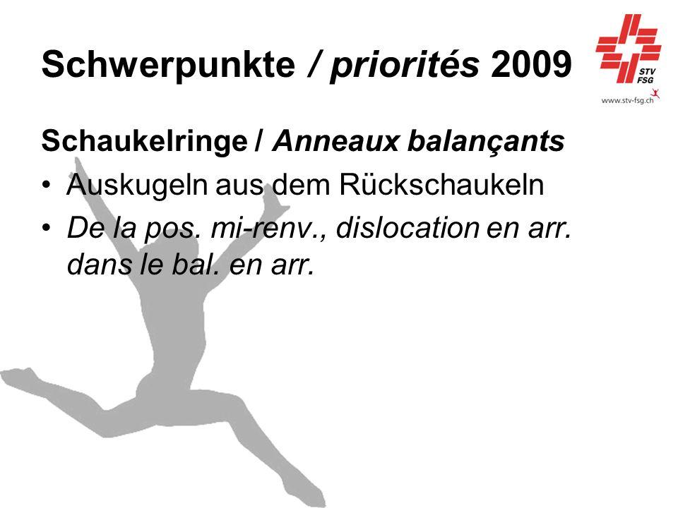 Schwerpunkte / priorités 2009