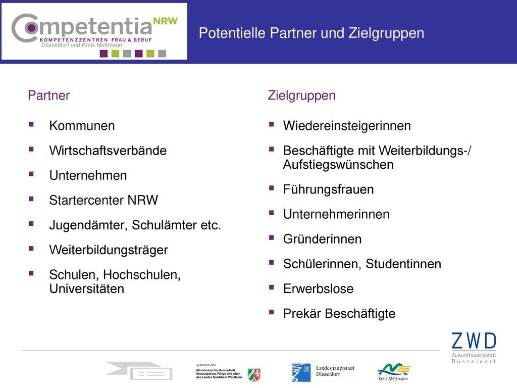 Potentielle Partner und Zielgruppen