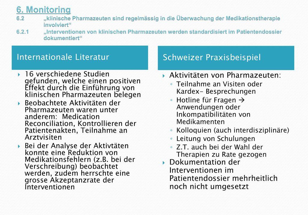 """6. Monitoring 6.2 """"klinische Pharmazeuten sind regelmässig in die Überwachung der Medikationstherapie involviert 6.2.1 """"Interventionen von klinischen Pharmazeuten werden standardisiert im Patientendossier dokumentiert"""