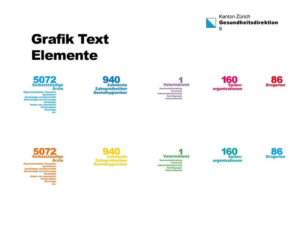 Grafik Text Elemente 5072. Selbstständige. Ärzte. Allgemeinpraktiker / Hausärzte. Spezialisten: