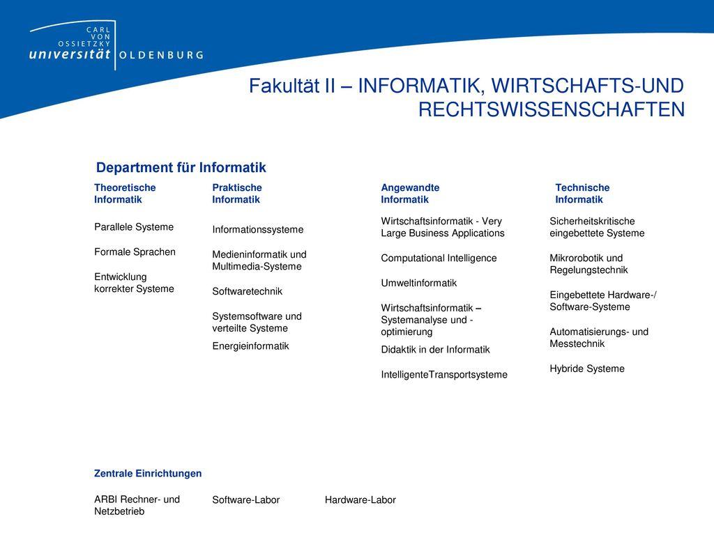 Fakultät II – INFORMATIK, WIRTSCHAFTS- UND RECHTSWISSENSCHAFTEN Department für Wirtschafts- und Rechtswissenschaften