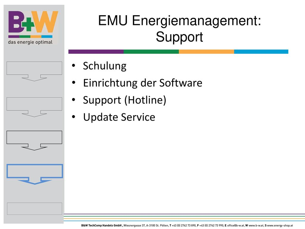 EMU Energiemanagement: Support